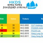 Hong Kong Dividend Stock Screener