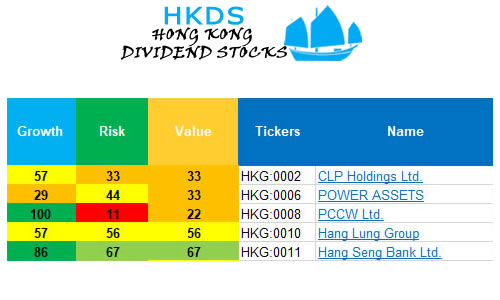 HKDS Fast Stock Screener