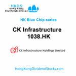 CKI Holdings  HKG:1038 - Hong Kong Blue Chip stock