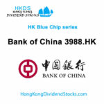 Bank of China  HKG:3988 - Hong Kong Blue Chip stock