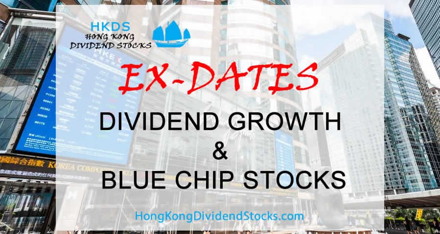 Ex Dividend Dates. Going short