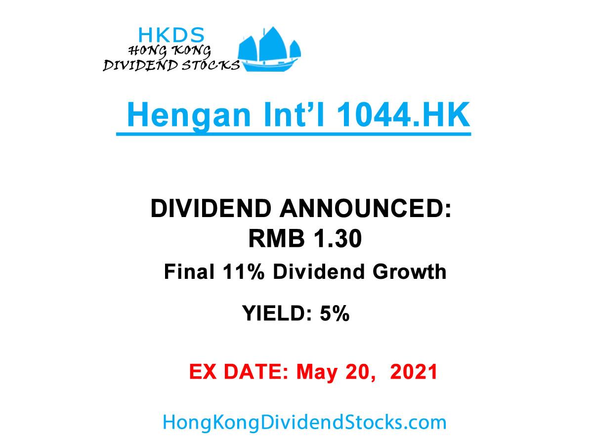 Hang an HKG:1044 Final Dividend RMB 1.30