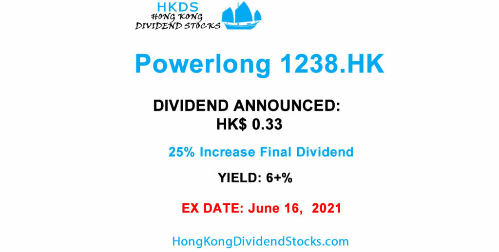 HKG:1238 Powerlong results dividend increase. Dividend contender now