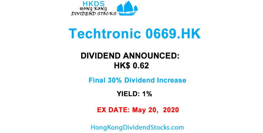 HKG:0669 techtronic results March 2021. Dividend aristoctats high yield dividend stock