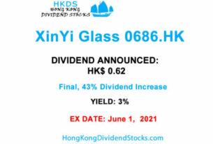 210302 HKG:0868 XinYi Glass Results Year ending 2020