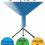 4-What is Hong Kong Dividend Stock Screener?