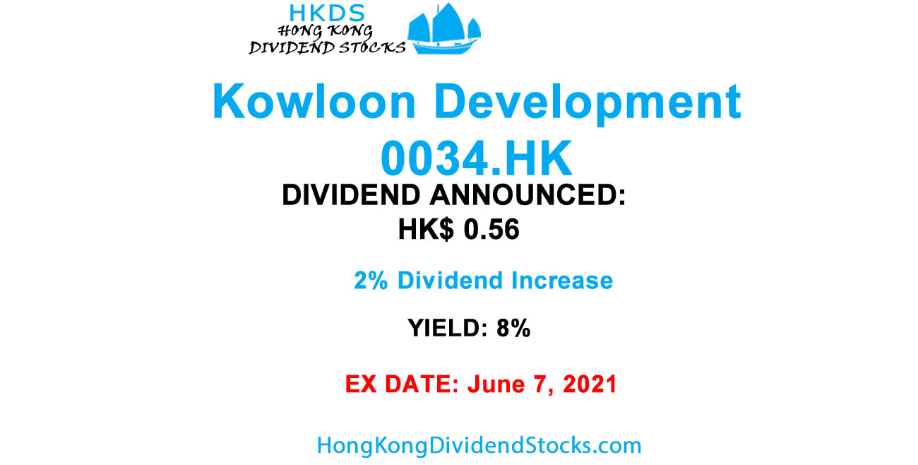 HKG:0034  Kowloon Development Ex-Dividend Date