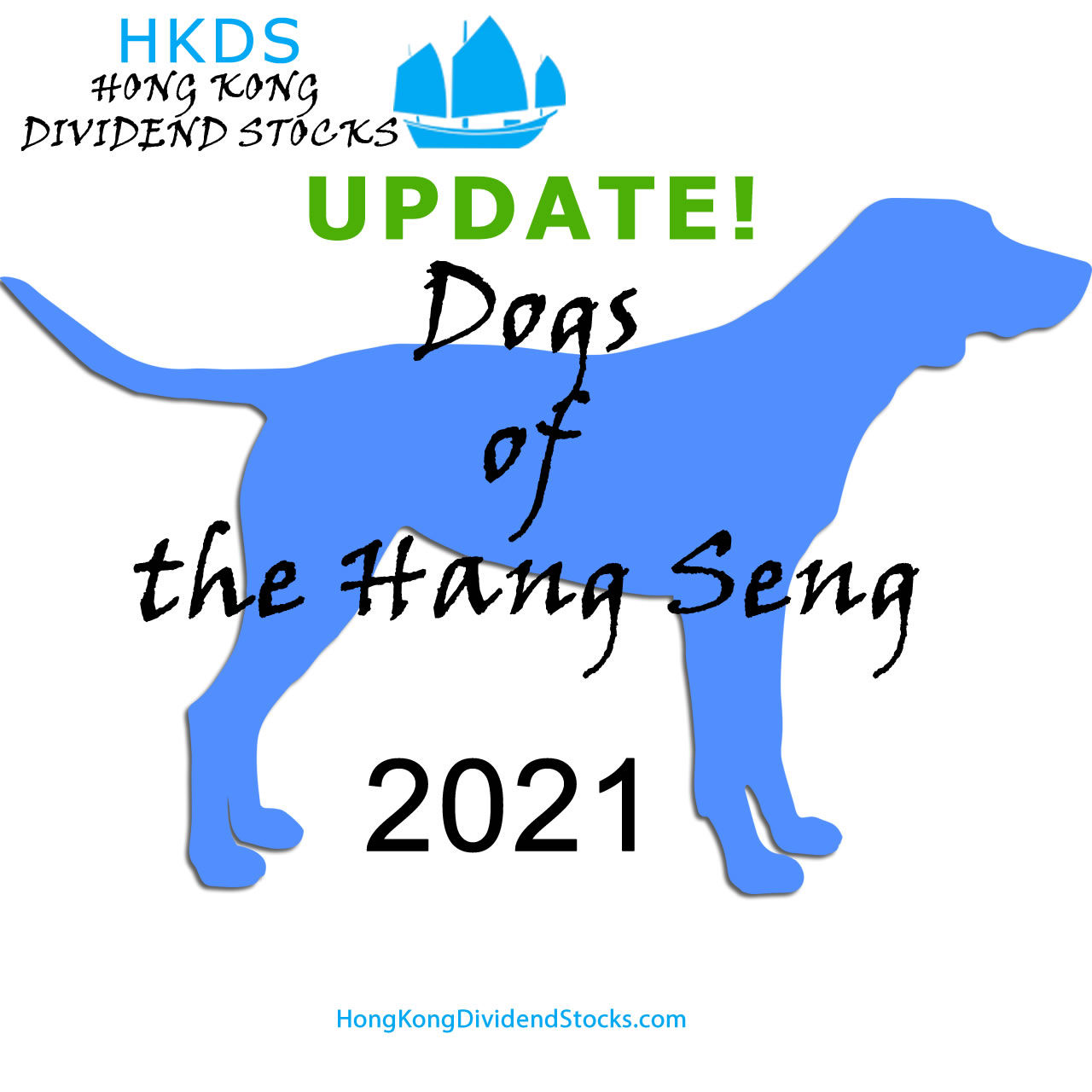 How did the Dogs of the Hang Seng 2021 do, sofar?